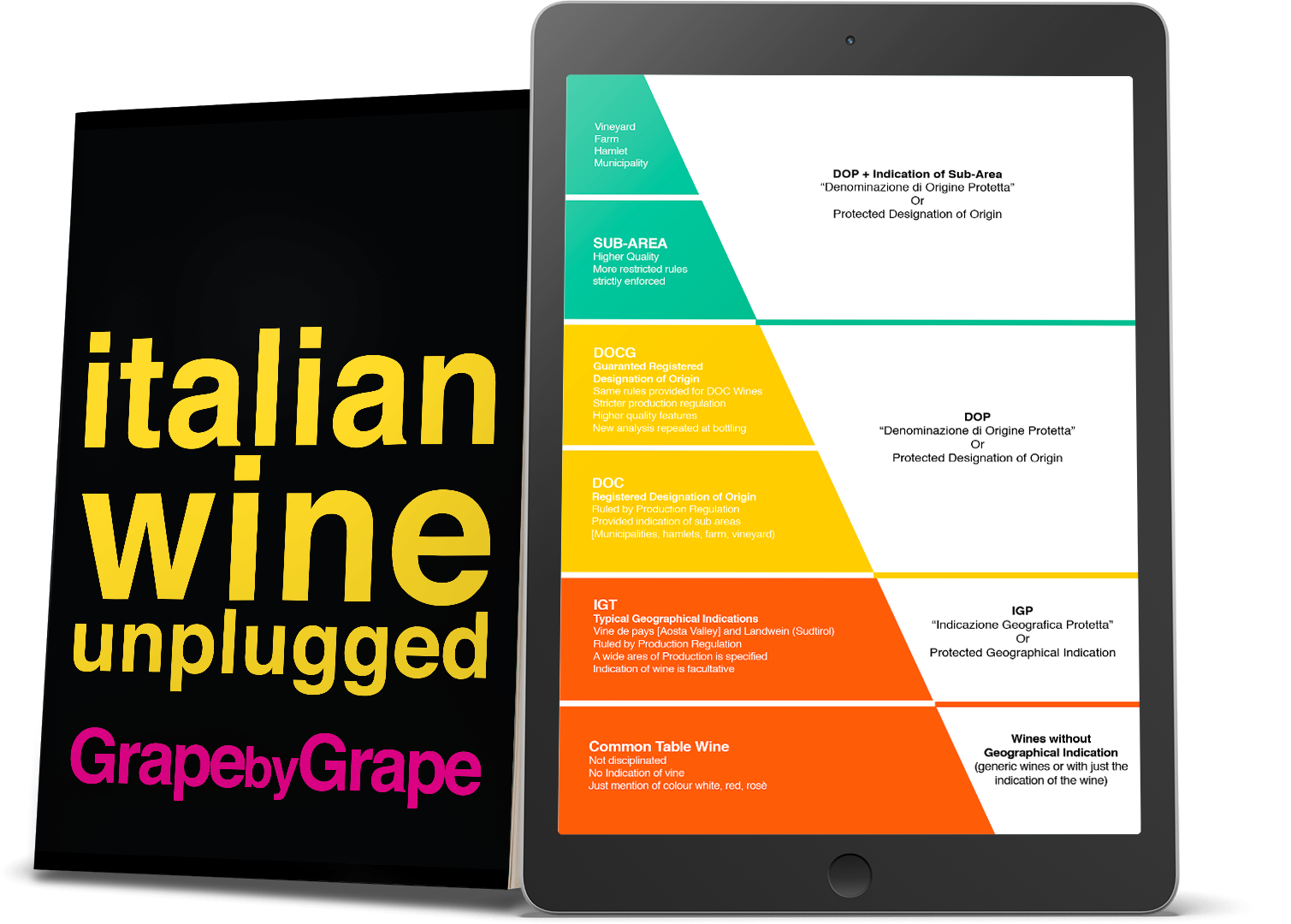 Free Italian Wine Essay Sample